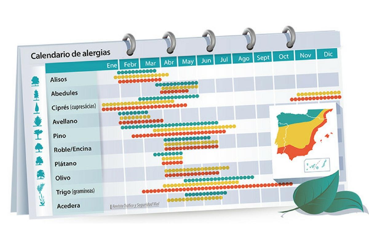 Calendario del polen DGT