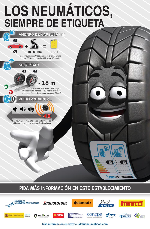 Cartel etiqueta neumáticos